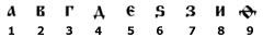 Slavic-numerals